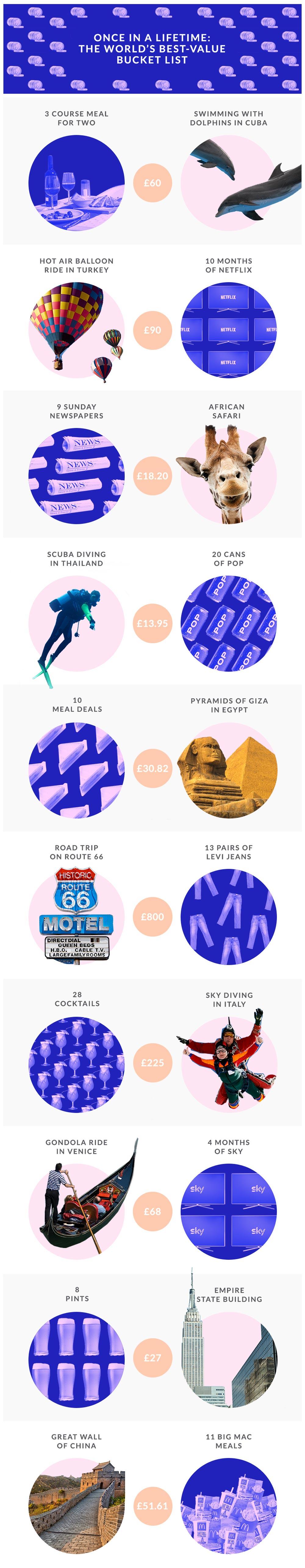 ICE-Bucket_list_Infographic