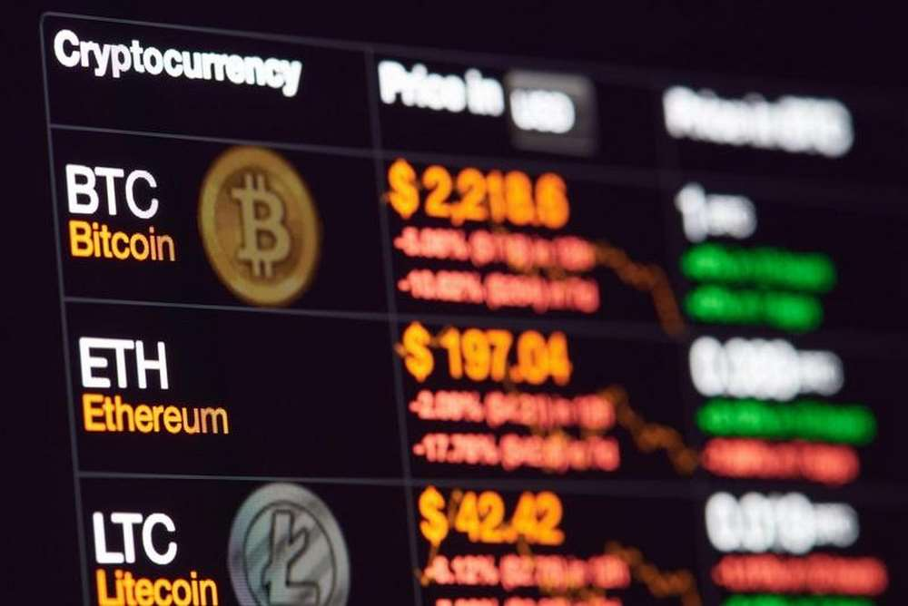 Bitcoin Traders Can Now Trade on Lows AND Highs!