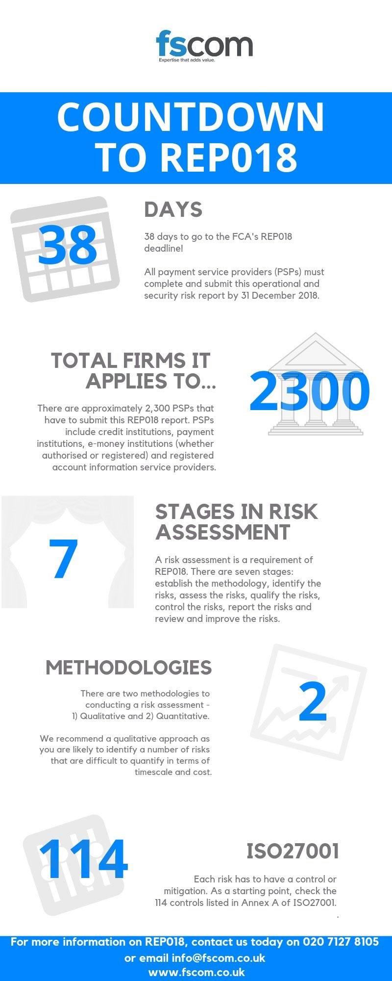 REP018 Infographic