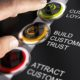 Driving customer loyalty in financial services with business-wide data decision-making 49