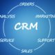 The trend is your friend – fuelling future growth with time-aware CRM data 31