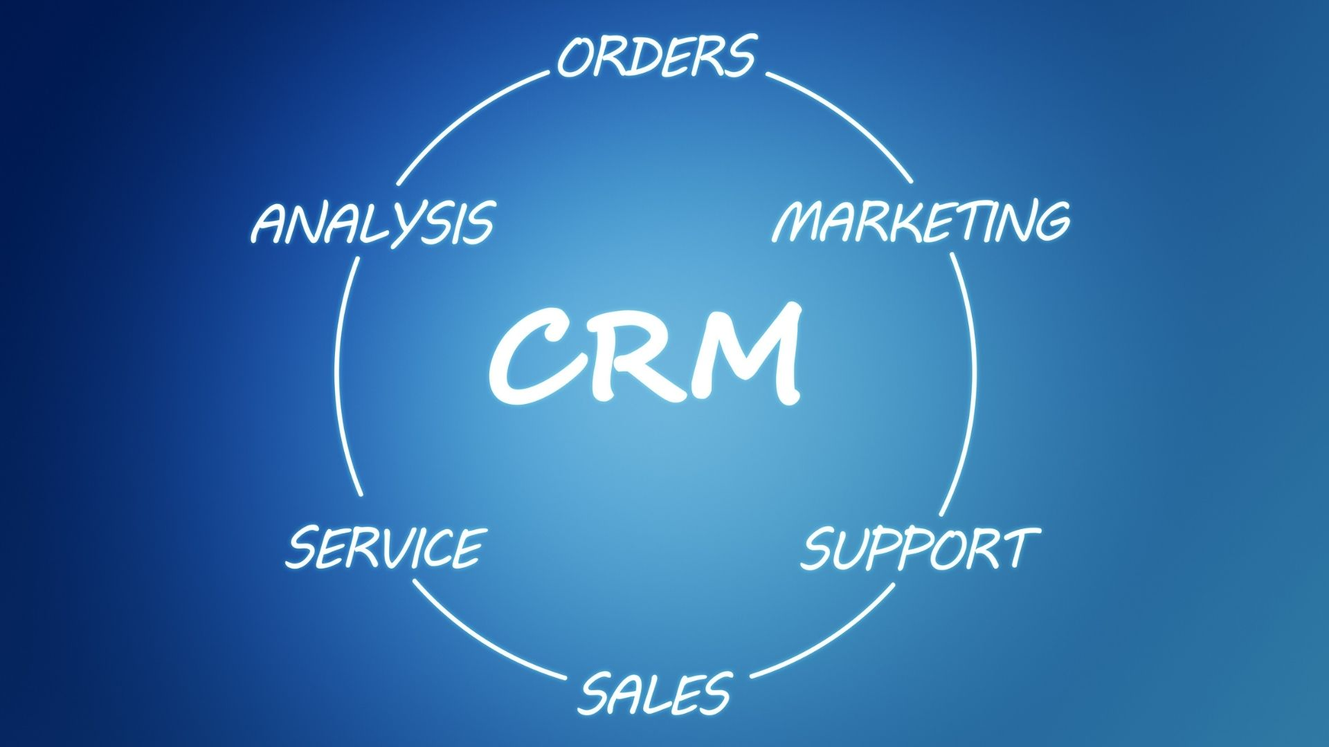 The trend is your friend – fuelling future growth with time-aware CRM data 33