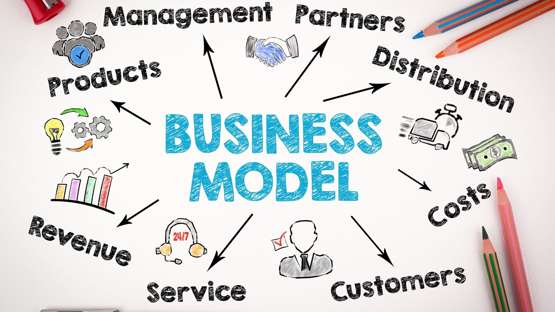 Learning from the disrupters - how finance brands can build transformative business models 38