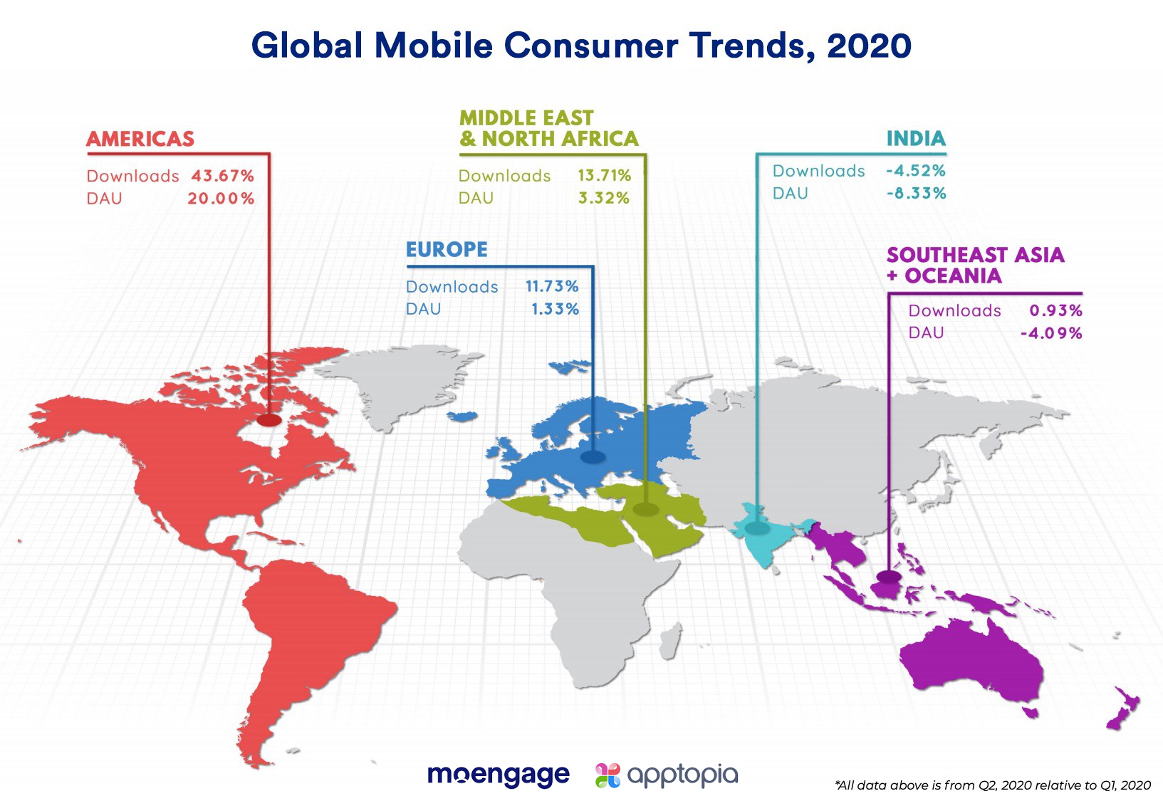 Customer Engagement Trends that Will Rule Banking and Financial Services in 2021 46