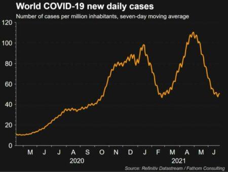 U.S. dollar climbs as new virus outbreaks threaten global outlook 46