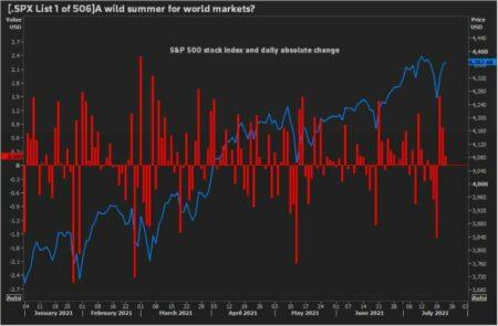 U.S. stock markets, treasury yields perk up, oil falters as choppy week winds down 46