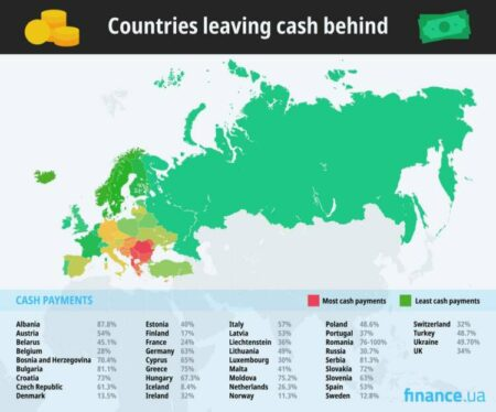 New research reveals the countries leaving cash behind 46