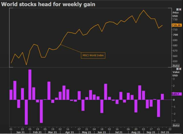Yields rise, stocks nudge higher after U.S. jobs data 46